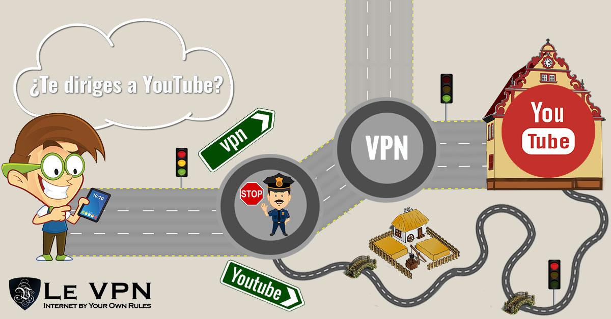 Cómo Desbloquear Vídeos de YouTube | La Neutralidad De Red | Le VPN