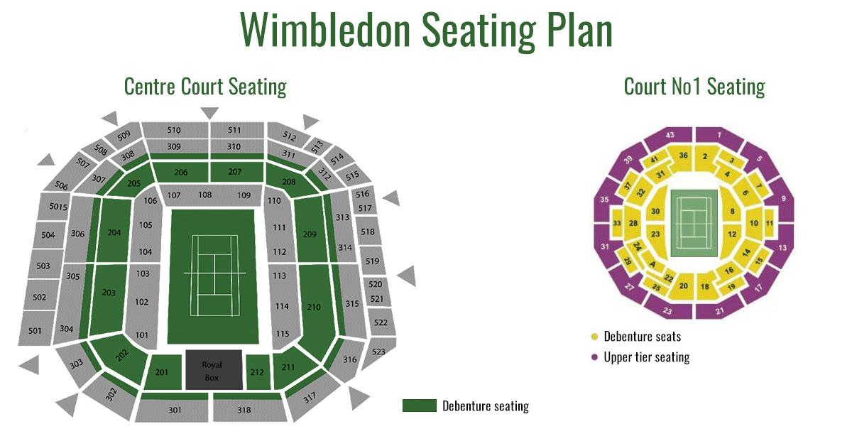 ¿Cómo mirar Wimbledon fuera del Reino Unido?| Le VPN
