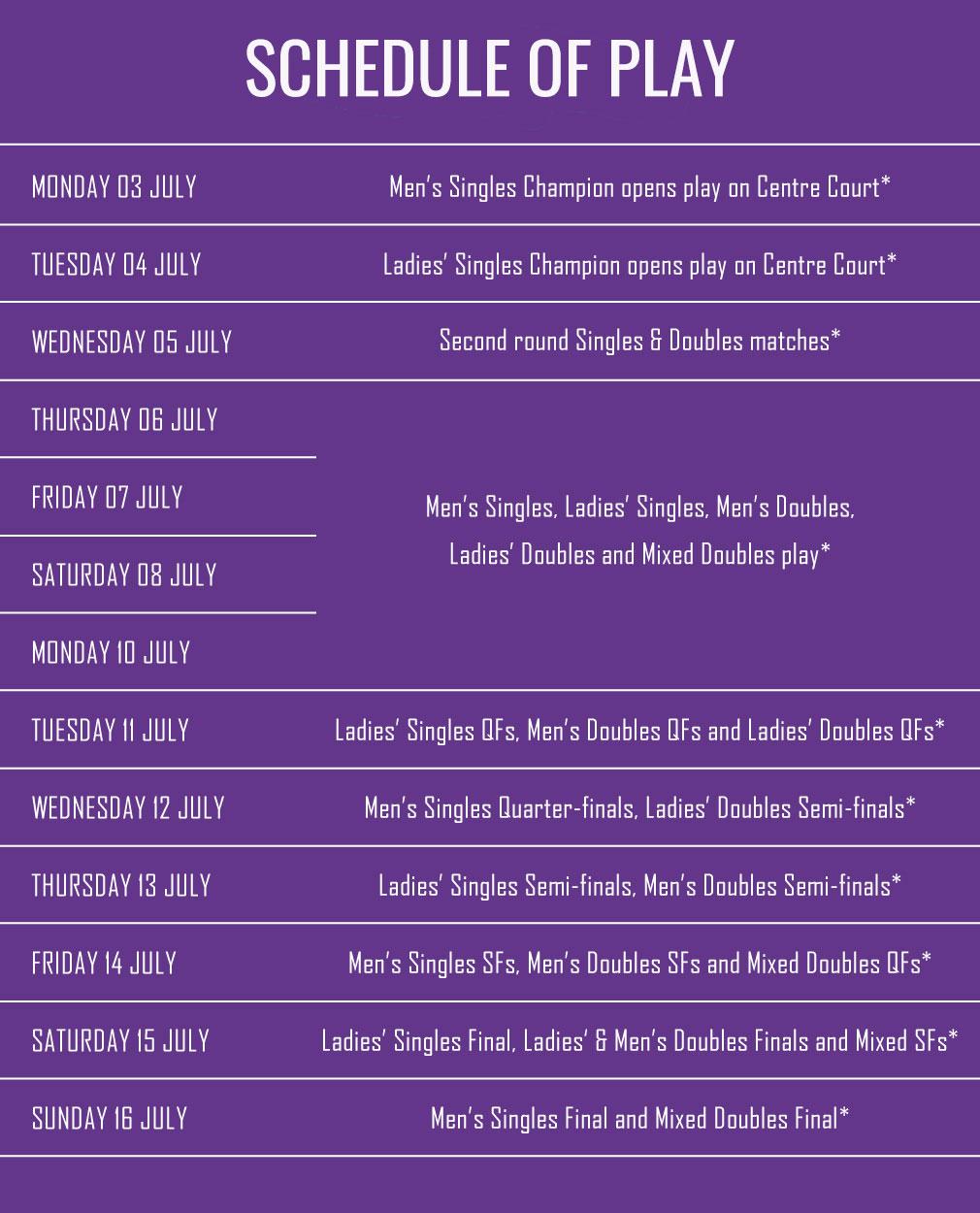 Cómo mirar las finales de Wimbledon en línea | Qué Es Wimbledon | Le VPN