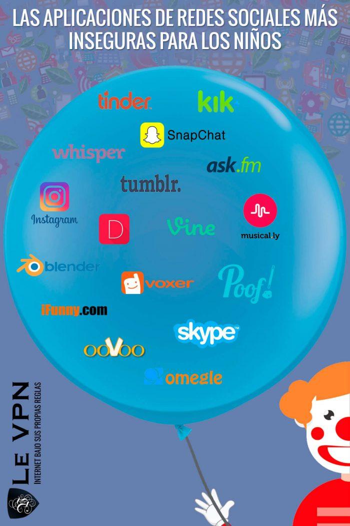Las Aplicaciones de Redes Sociales Más Inseguras Para Los Niños   Las Aplicaciones de Redes Sociales Más Peligrosas Que Los Niños Están Usando   Las Aplicaciones de Redes Sociales En Uso Más Inseguras   las aplicaciones de redes sociales más inseguras   una lista de aplicaciones para que los padres monitoreen   Le VPN