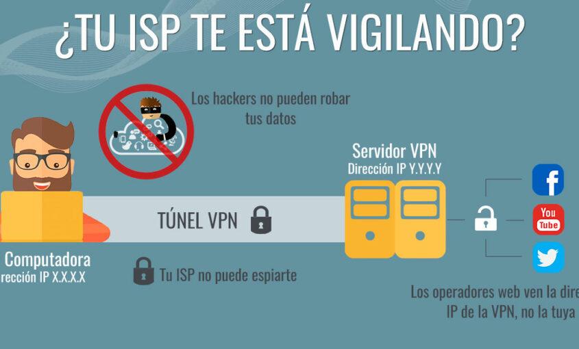 Utiliza una VPN proxy para tus conexiones a internet.