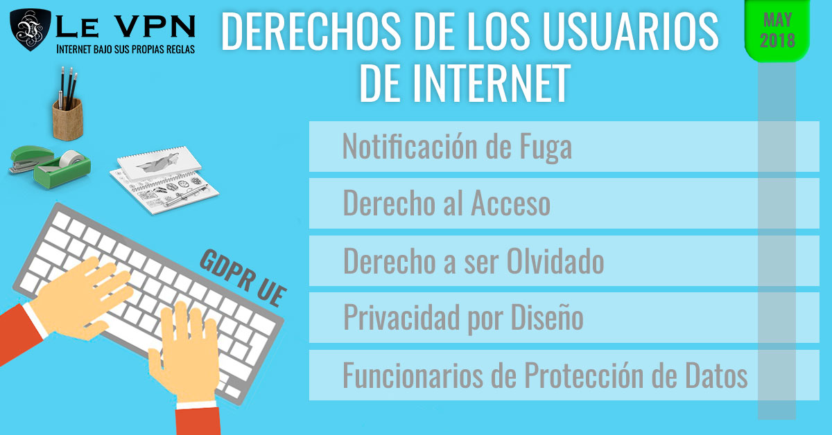 GDPR UE Y El Escudo De Privacidad: Qué Esperar Y Cómo Afectará Tu Protección De Datos Personales