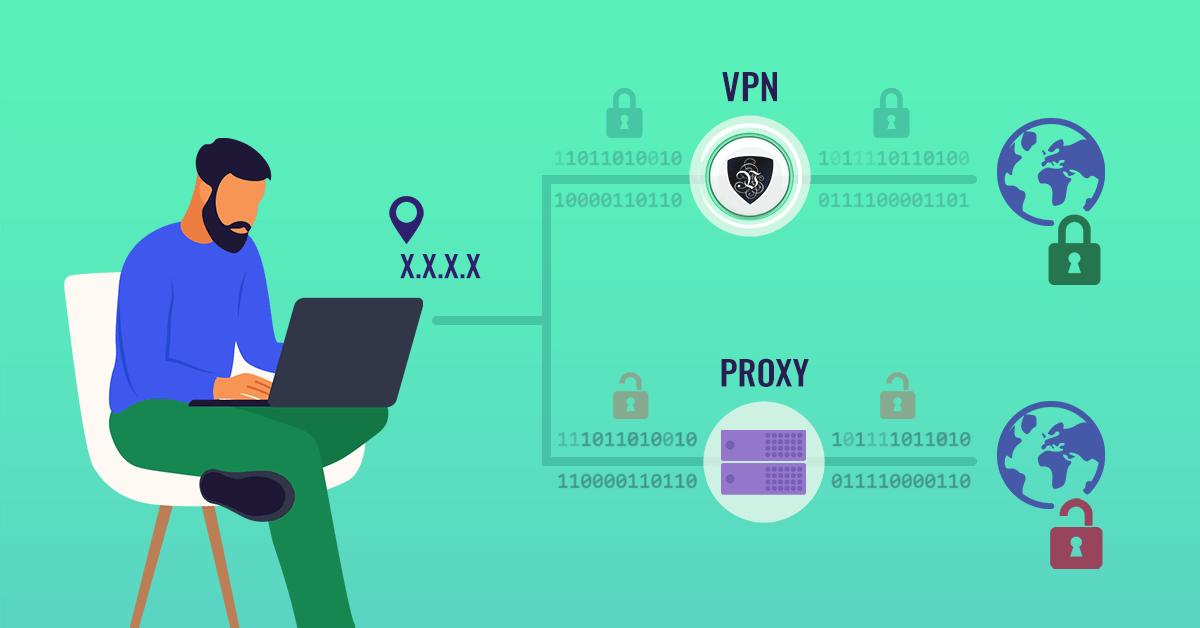 Ocultar Conexiones Proxy: ¿Qué es un Proxy y Qué es una Dirección IP?