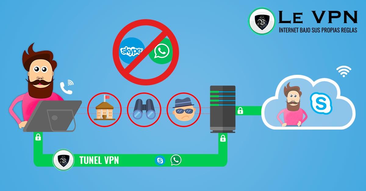 La prohibición de Skype en los EAU: Cómo desbloquear Skype en Dubai y el resto de Medio Oriente.