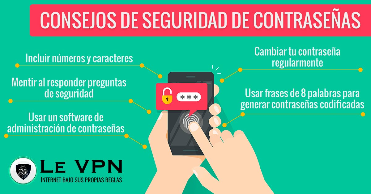 Seguridad de contraseñas.   Le VPN