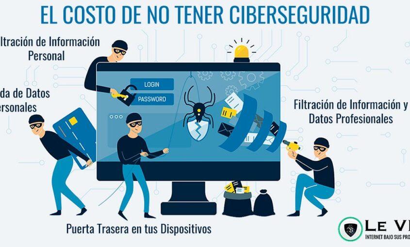 ¿Qué es la ciberseguridad? ¿Cómo afecta nuestra vida privada?   Le VPN