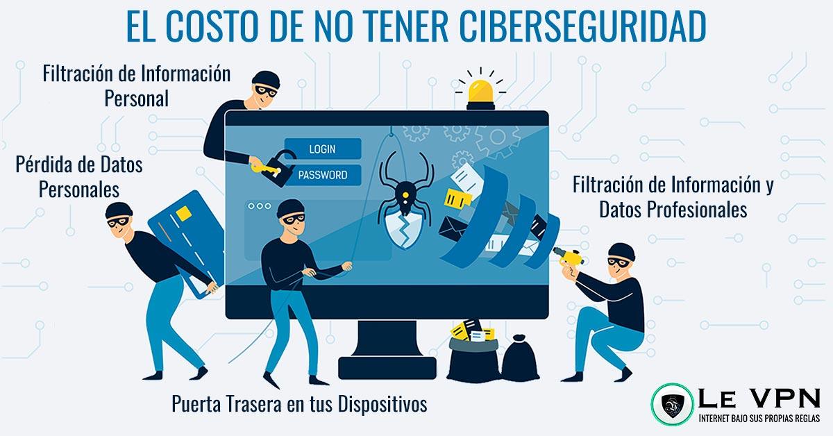 ¿Qué es la ciberseguridad? ¿Cómo afecta nuestra vida privada?
