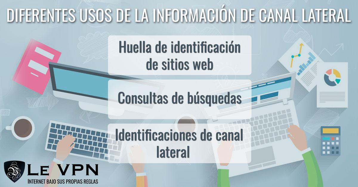La Huella Digital Y Nuestra Seguridad Online