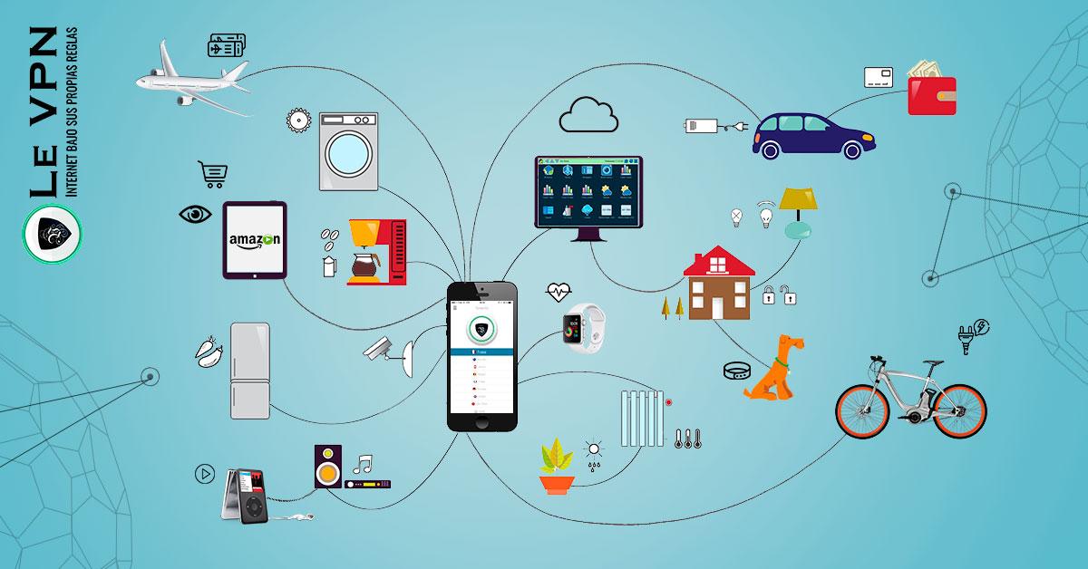 Qué es Internet de las Cosas y Cómo Funciona