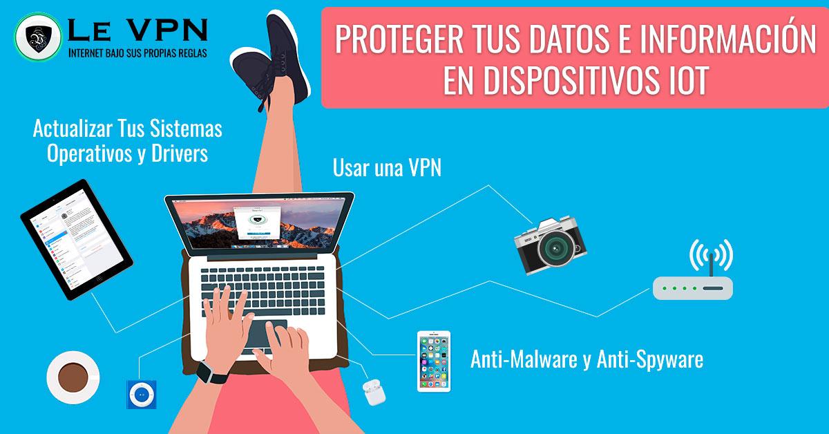 ¿ Qué es Internet de las Cosas y Cómo Funciona? ¿Qué es IoT?   Le VPN