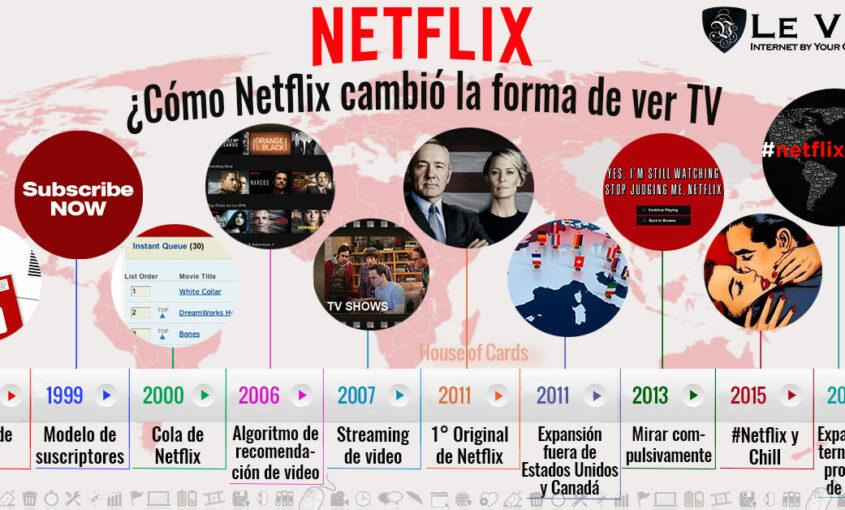 Descubre una nueva forma de ver series con la VPN para Netflix. | Le VPN