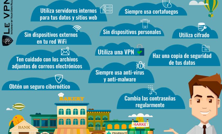Seguridad en la Red: Redes sociales para empresas. | Le VPN