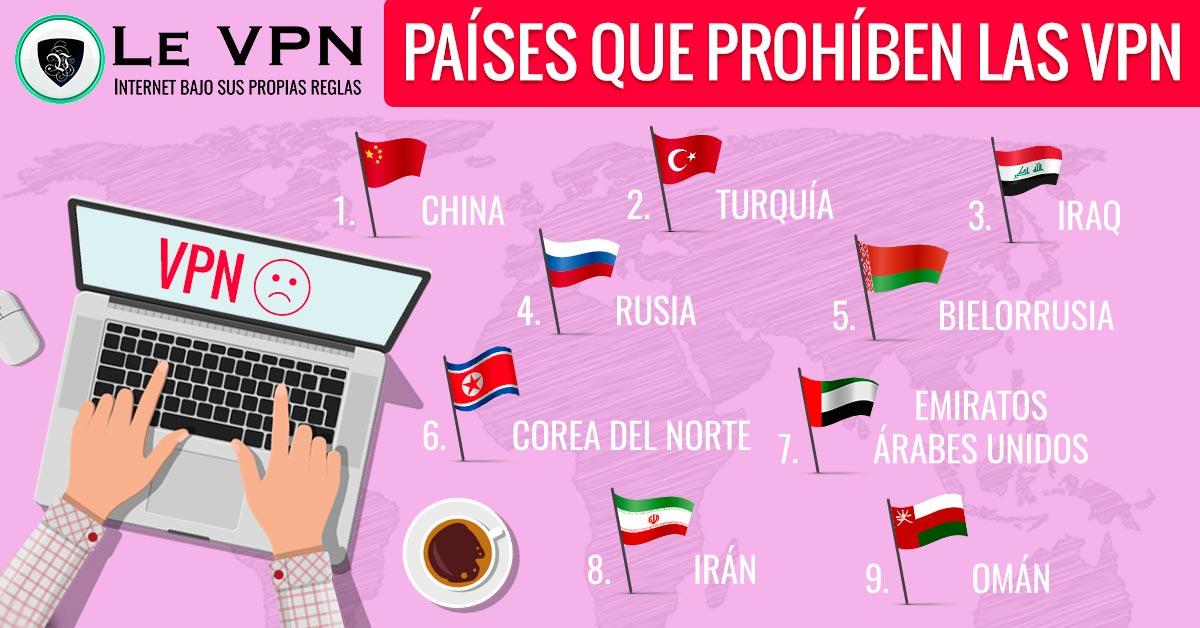 ¿Son Legales las VPN? : ¿En qué Países son Ilegales las VPN?