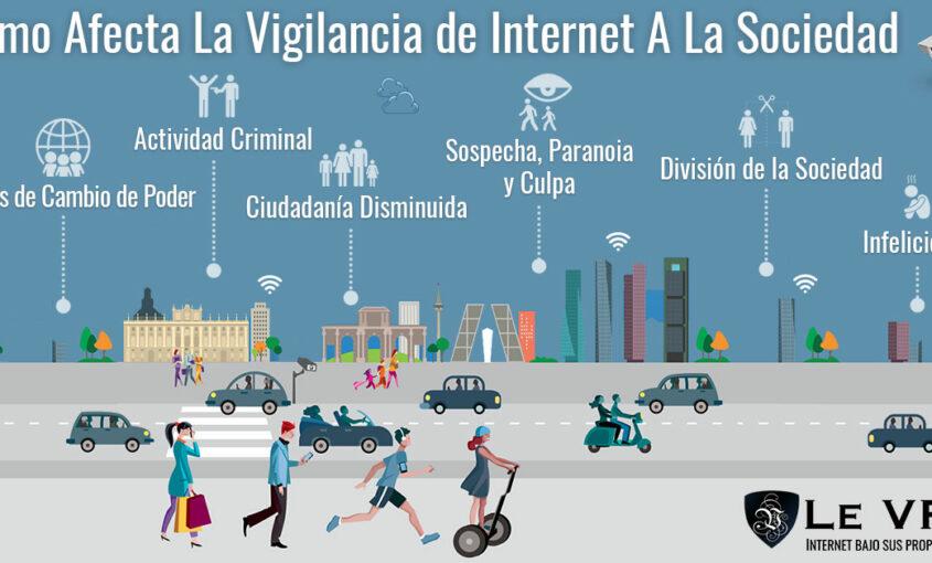 Libertad en Internet: El acuerdo entre EE.UU., Canadá y México. | Le VPN