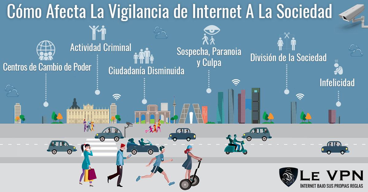 Acuerdo Entre EE.UU., Canadá Y México Amenaza Libertad En Internet