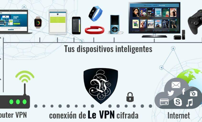 Millones de datos en la red. Usa routers con VPN instalada. | Le VPN