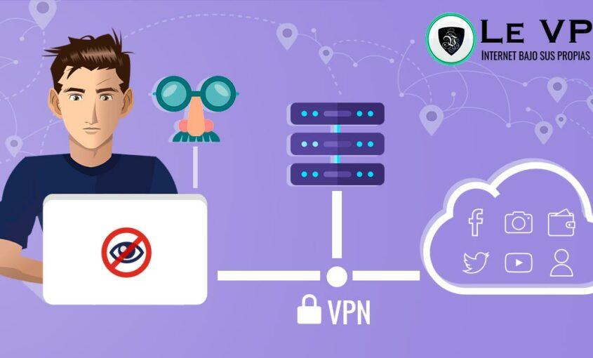 Protección de Datos Personales: Suplantación de IP. | Le VPN