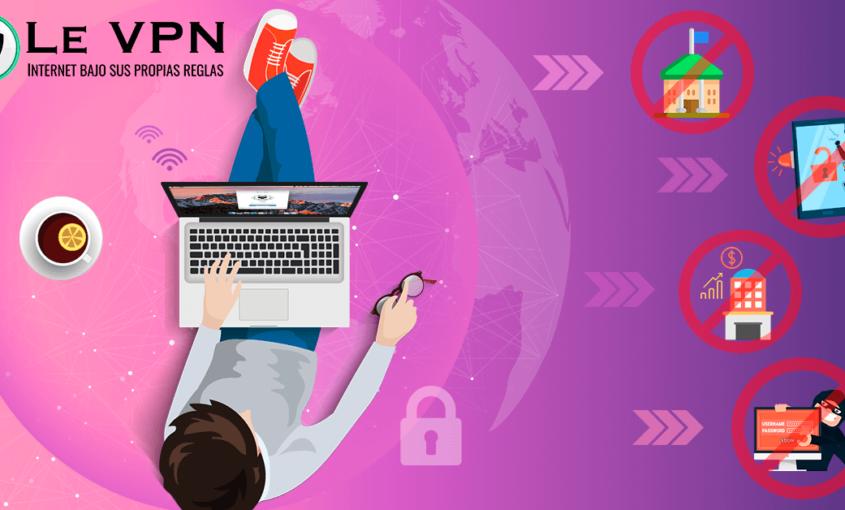 Modelado de amenazas: ¿De qué se trata? Usa una IP anónima.   Le VPN