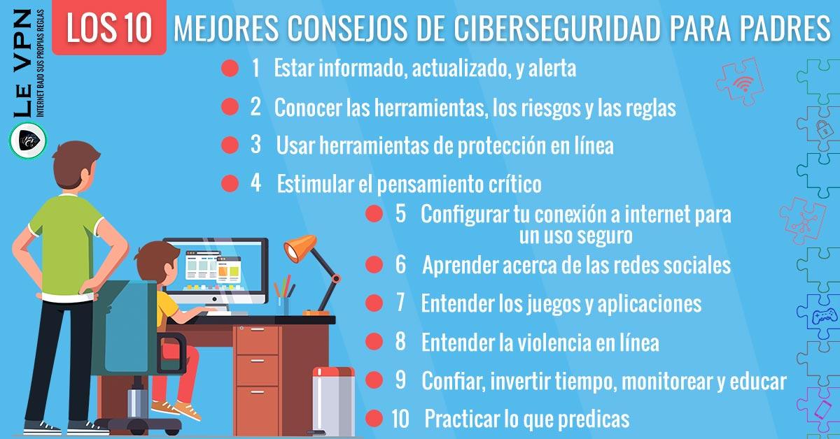 Los malos hábitos en línea que afectan tu seguridad de internet. | Le VPN