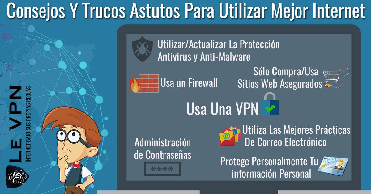 Los malos hábitos en línea que afectan tu seguridad de internet