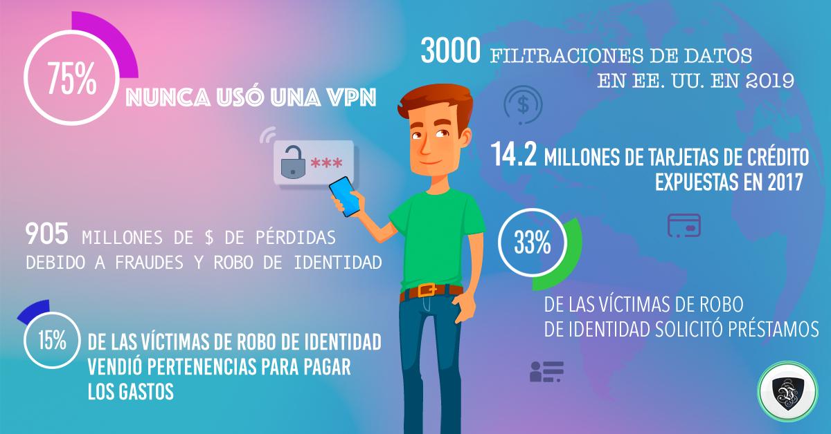 Privacidad en Internet: ¿Qué Nos Estamos Perdiendo?