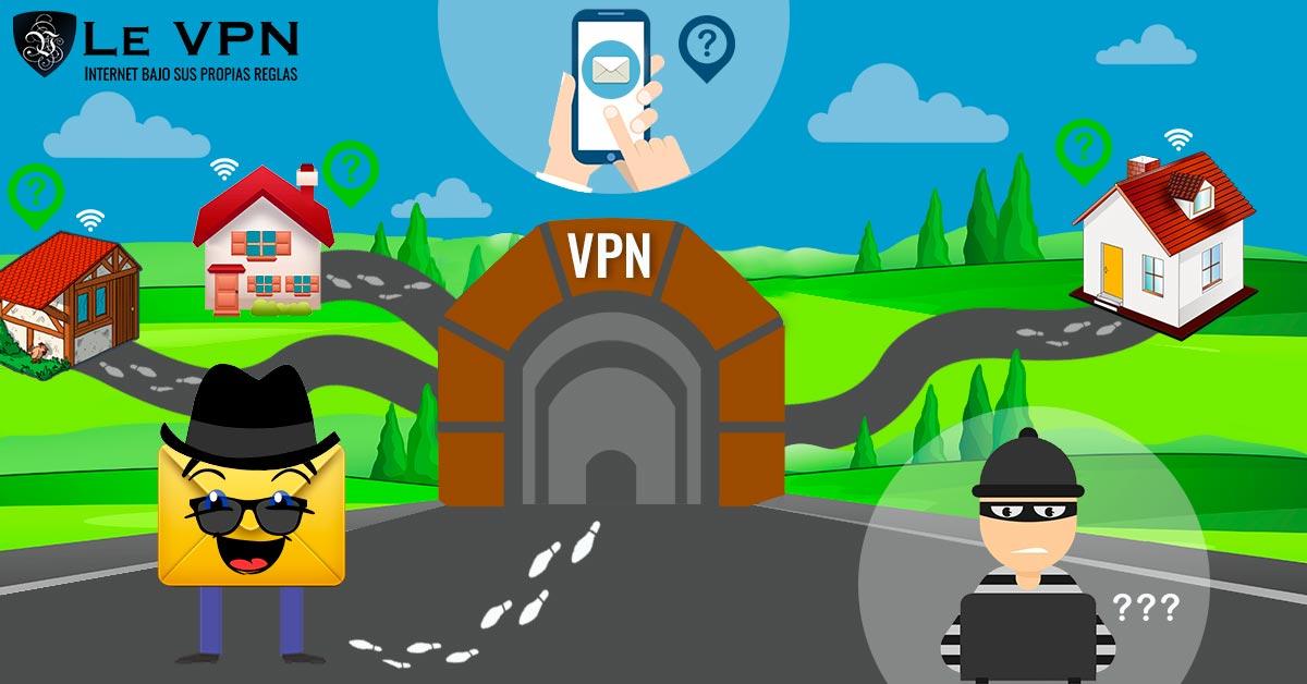 FLoC: ¿Qué es? ¿Funciona con la Privacidad Online ? | Le VPN