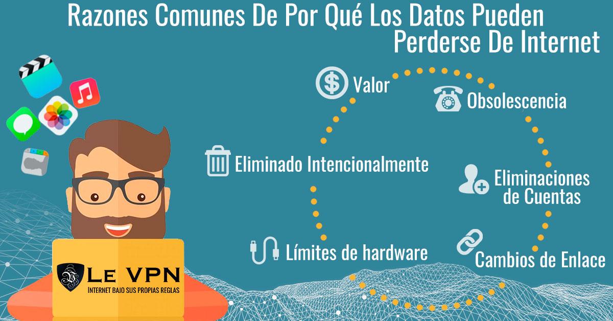 Las Insurtech, el Big Data y la Recopilación de datos. | Le VPN