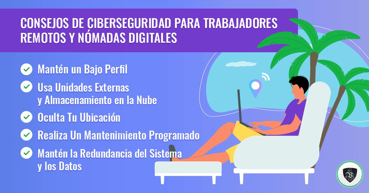 Consejos de Ciberseguridad para Trabajadores Remotos y Nómadas Digitales