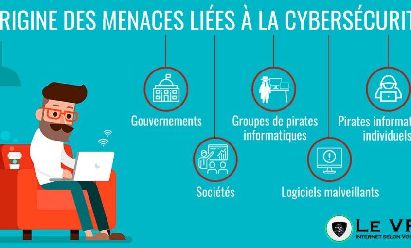 cybersécurité 2017 : où en est-on ? | Le VPN