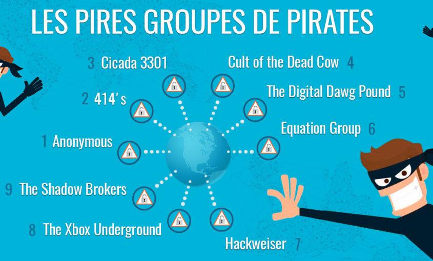 Piratage de cloud