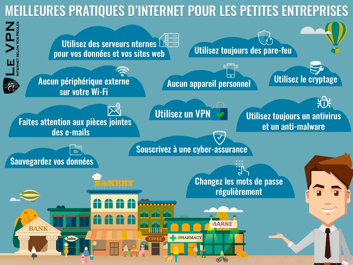 Meilleures pratiques d'Internet pour les petites entreprises   Les menaces sur la cybersécurité : pourquoi les cybercriminels ciblent-ils les petites entreprises ?   Le VPN