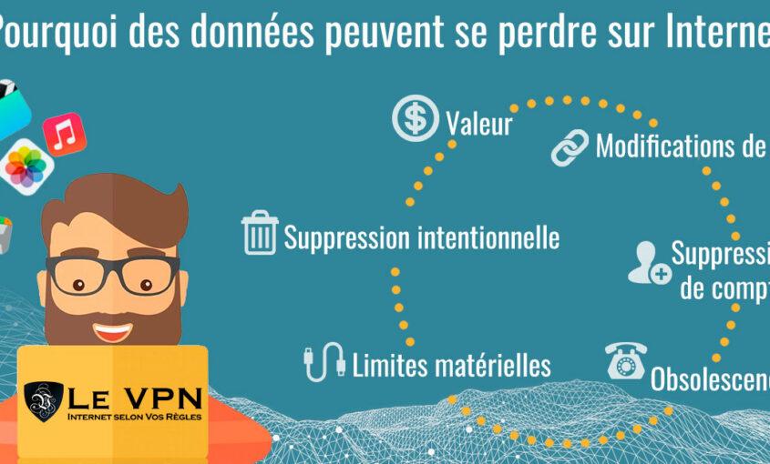 Vers un nouveau dispositif européen de protection des données personnelles.   Le VPN