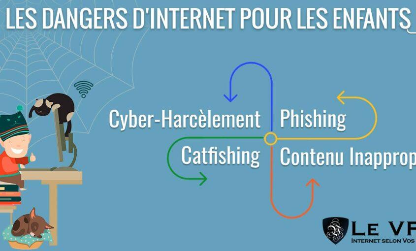 Les applications dangereuses de réseaux sociaux utilisées par les enfants | Les applications de réseaux sociaux les plus dangereuses utilisées par les enfants | Le VPN