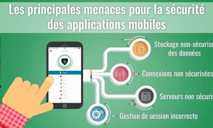 Sécurité des applications mobiles : Des applications mobiles qui mettent votre vie privée et votre sécurité en danger | Les principales menaces pour la sécurité des applications mobiles | Le VPN