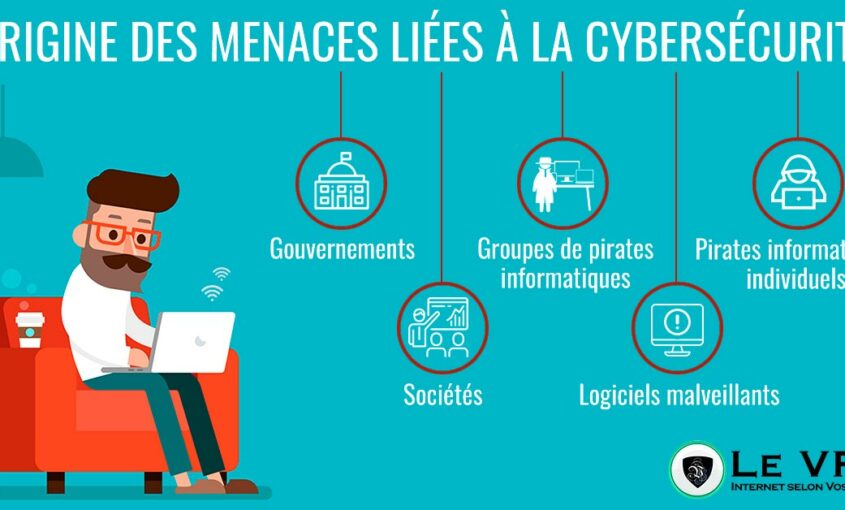 Wi-Fi, réseau public, sécurité informatique, cyber sécurité, données personnelles, VPN. | Le VPN