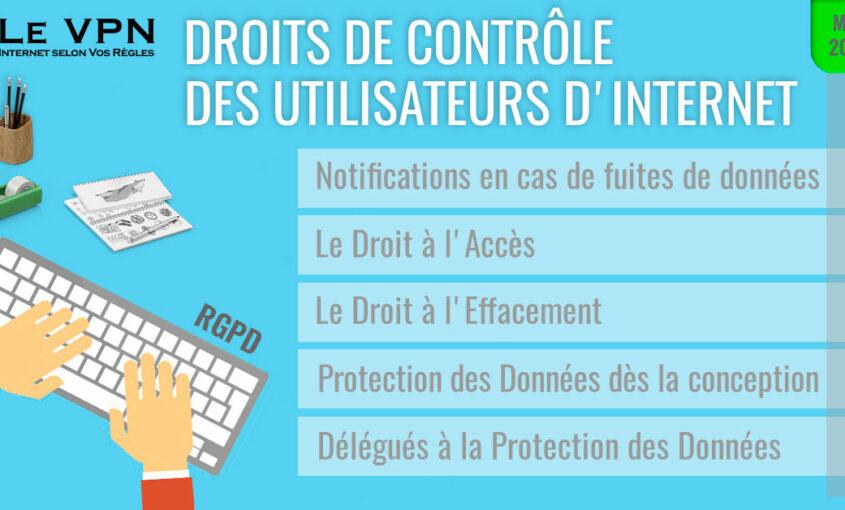 RGPD : La réglementation Internet dans l'Union Européenne.