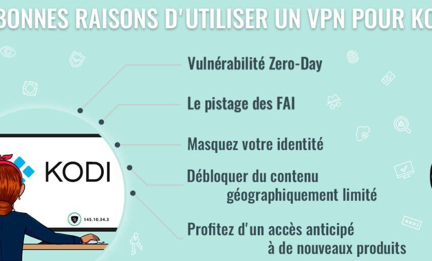 5 raisons qui font que vous devez utiliser VPN pour Kodi. | Le VPN