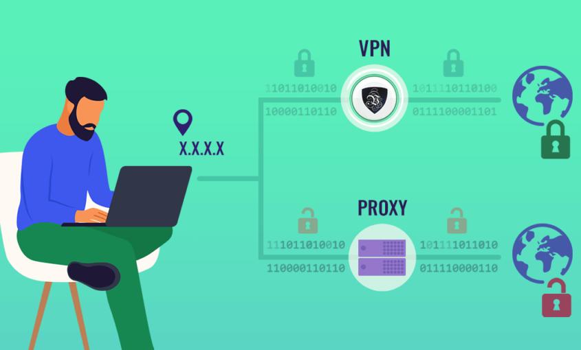 Cacher les connexions proxy: qu'est-ce qu'un proxy et une adresse IP ?   Le VPN