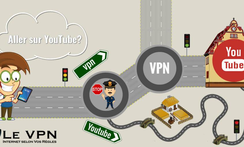 Loi sur la neutralité du Net : pourquoi votre internet ne sera plus jamais le même.   Le VPN