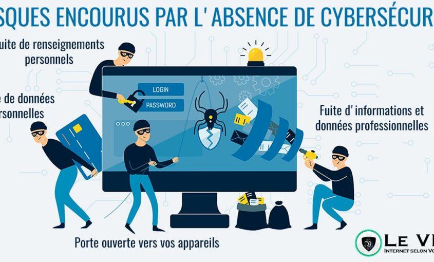 La cybersécurité: Comment cela affecte nos vies privées ? | Le VPN