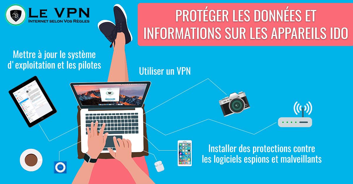 Qu'est-ce Que l'Internet des Objets ou IdO ? Comment protéger vos données et informations contre le piratage et l'espionnage sur différents types de dispositifs IdO.   Le VPN