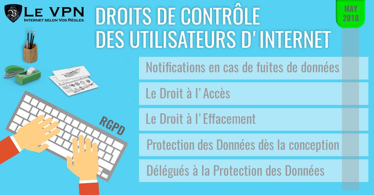 EU GDPR | RGPD : La réglementation Internet dans l'Union Européenne.
