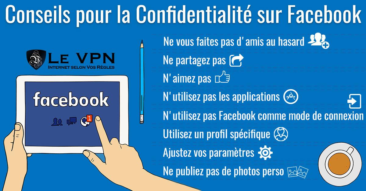 Sécurité des réseaux sociaux: Conseils pour un compte Facebook sécurisé | Le VPN