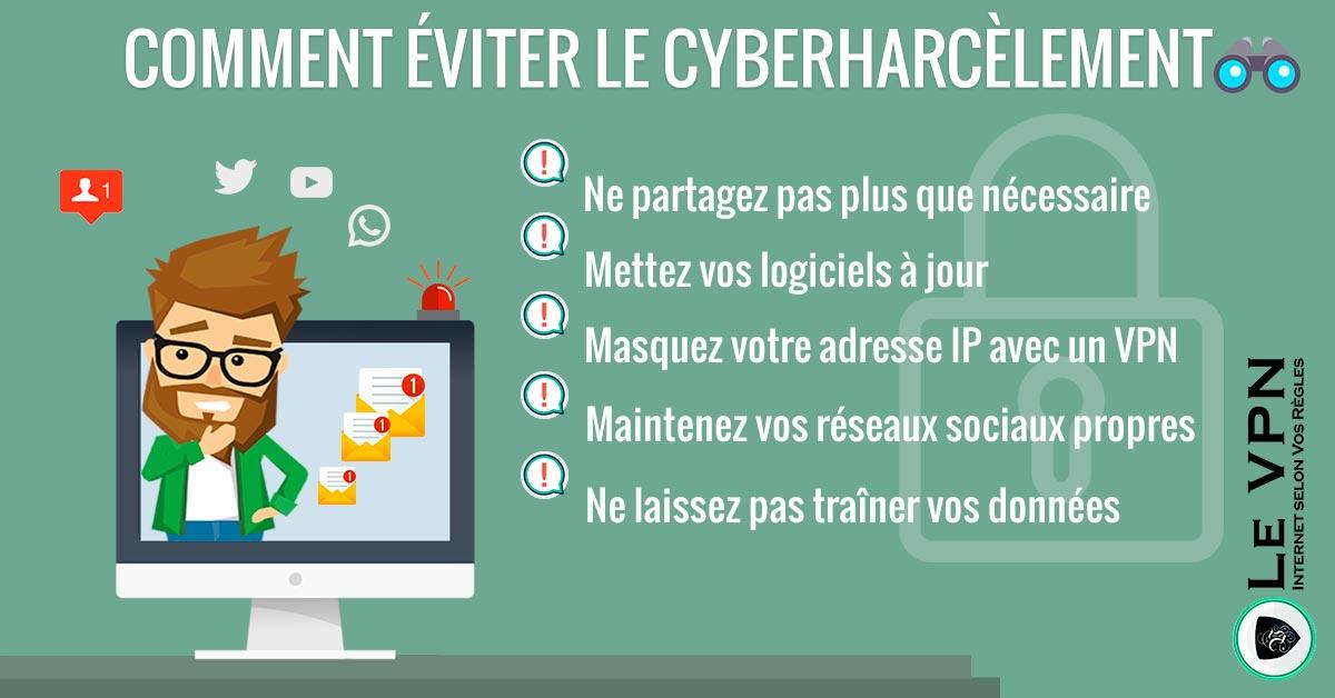 Que faire en cas de cyberharcèlement et comment l'éviter ?   Le VPN
