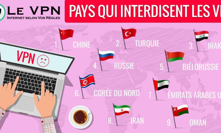 VPN et Loi : Dans quels Pays les VPN sont-ils Illégaux ? | Le VPN