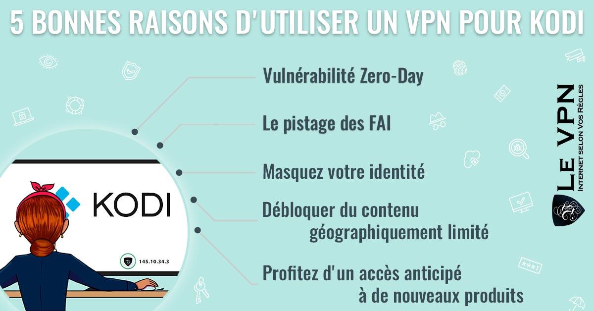 Le meilleur VPN sur Firestick pour un streaming sécurisé.   Le VPN