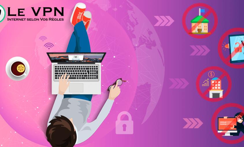 Modélisation des menaces: Utilisez une adresse IP anonyme. | Le VPN