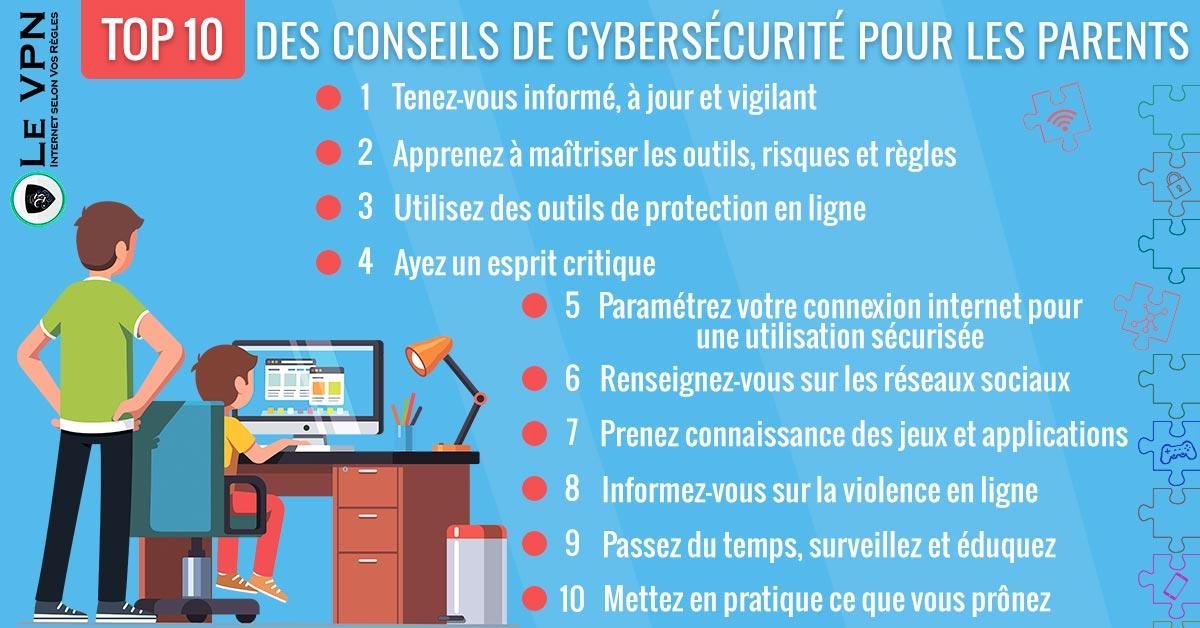Mauvaises habitudes et la sécurité sur internet. | Le VPN