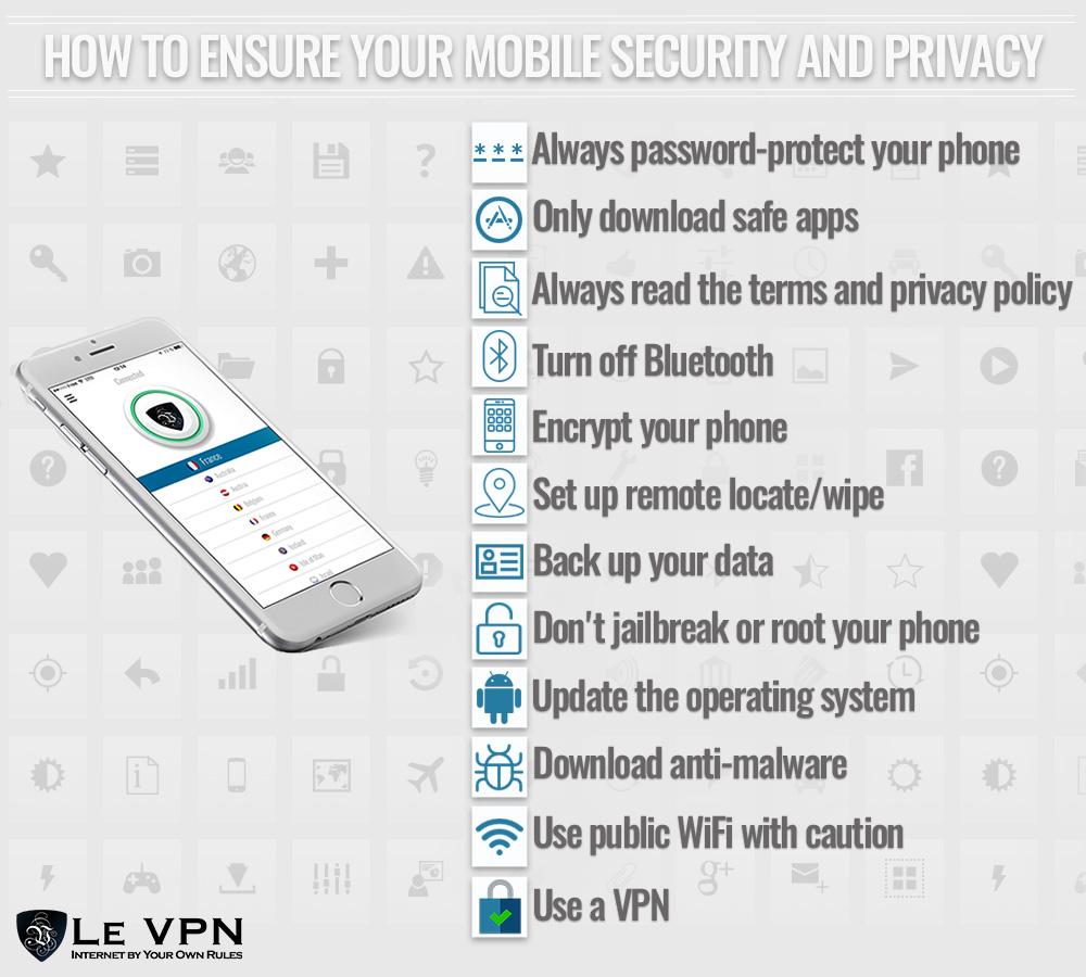 Как обеспечить интернет безопасность и конфиденциальность мобильных устройств?   Le VPN