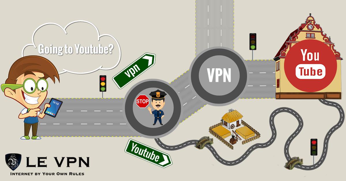 Как VPN может увеличить скорость вашего соединения   Le VPN